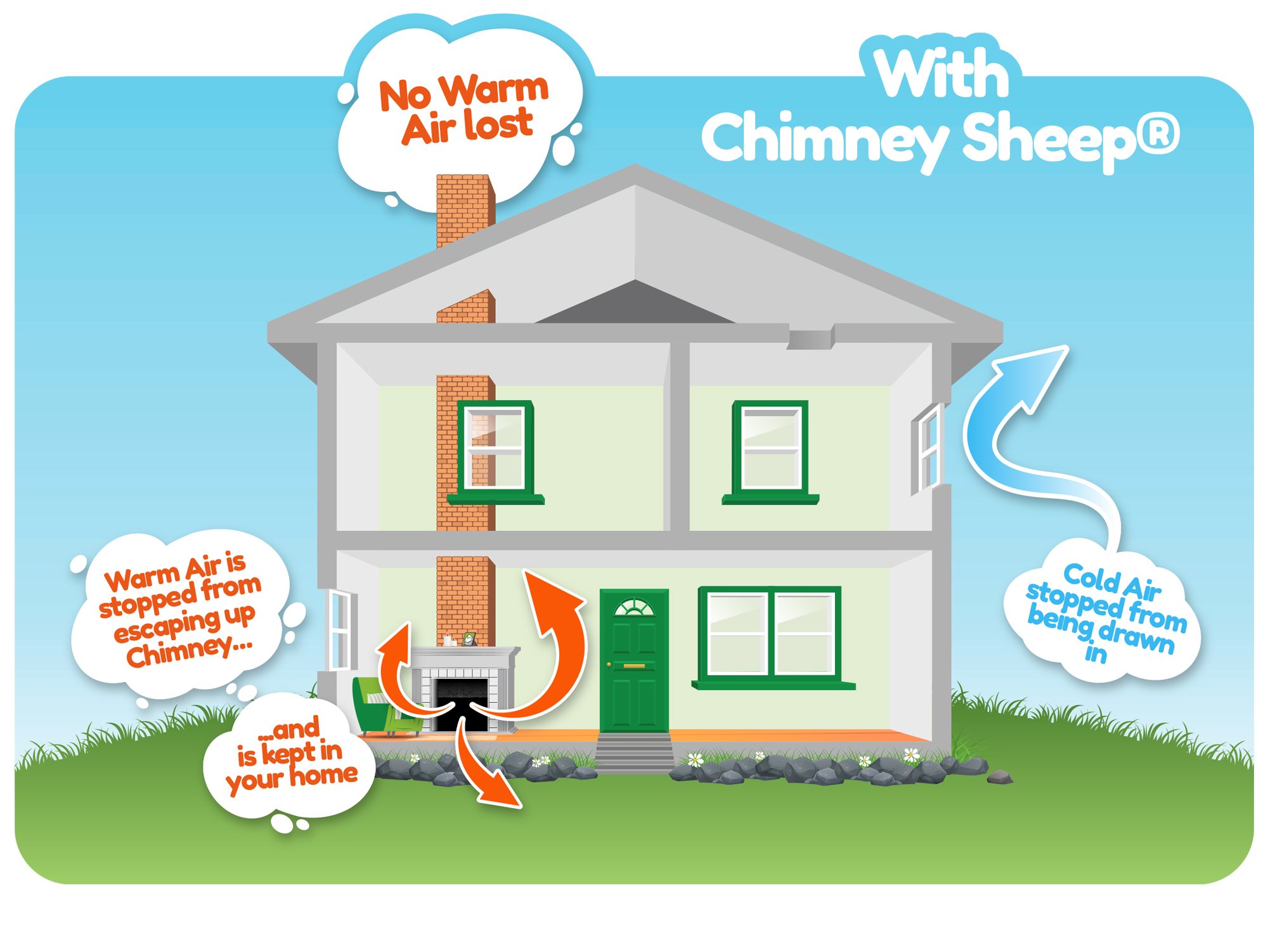 With Chimney Sheep